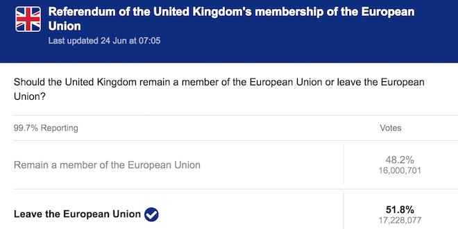 EU Referendum - Brexit Wins
