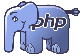 WordPress Anatomy - PHP