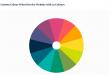 Style Guide - Custom Colour Wheel