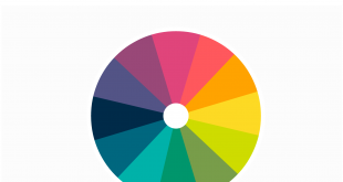 Style Guide - Custom Colour Wheel