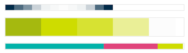 Using Colour Scales in Frontify